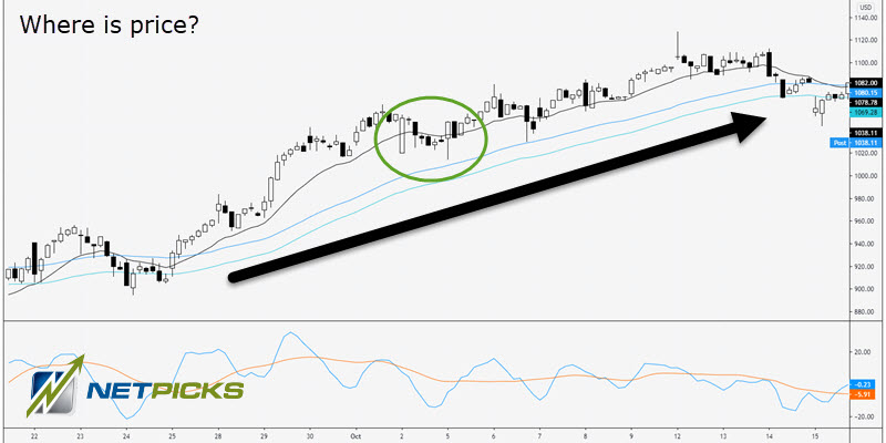 day trading macd strategy